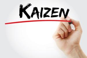 filozfoia-kaizen-czym-jest